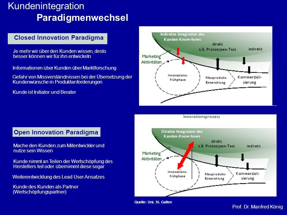 Kundenintegration Paradigmenwechsel