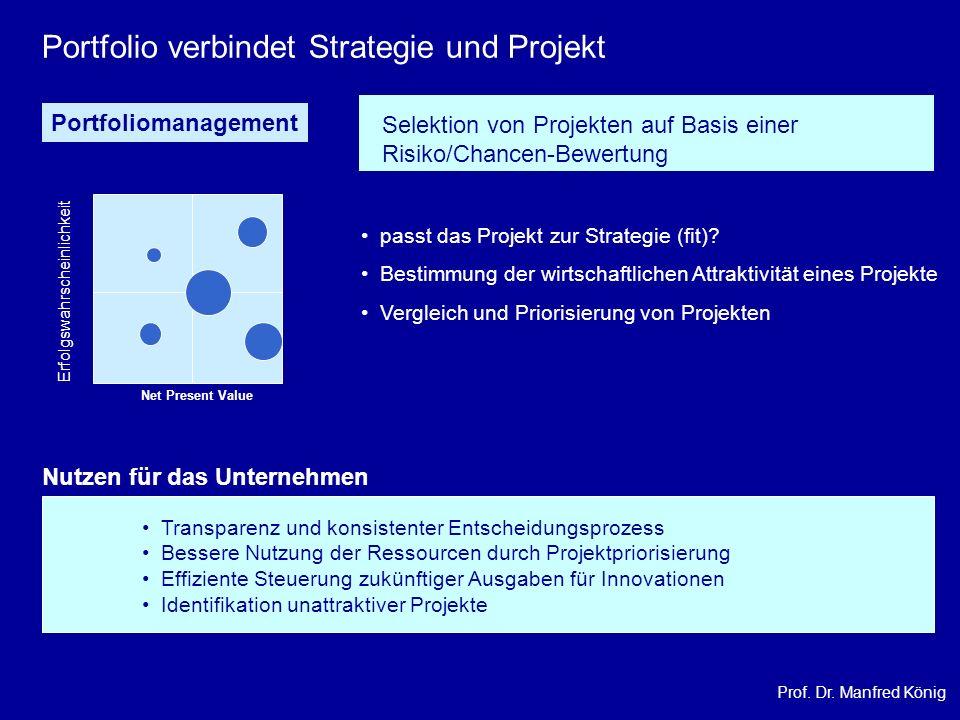 Portfolio verbindet Strategie und Projekt