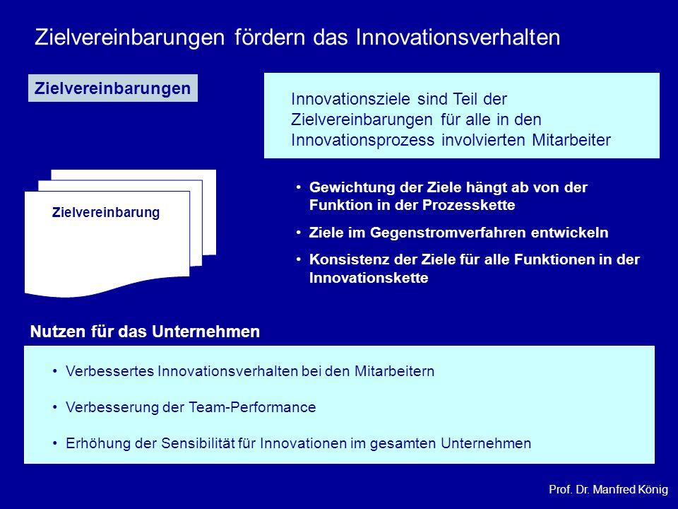 Zielvereinbarungen fördern das Innovationsverhalten