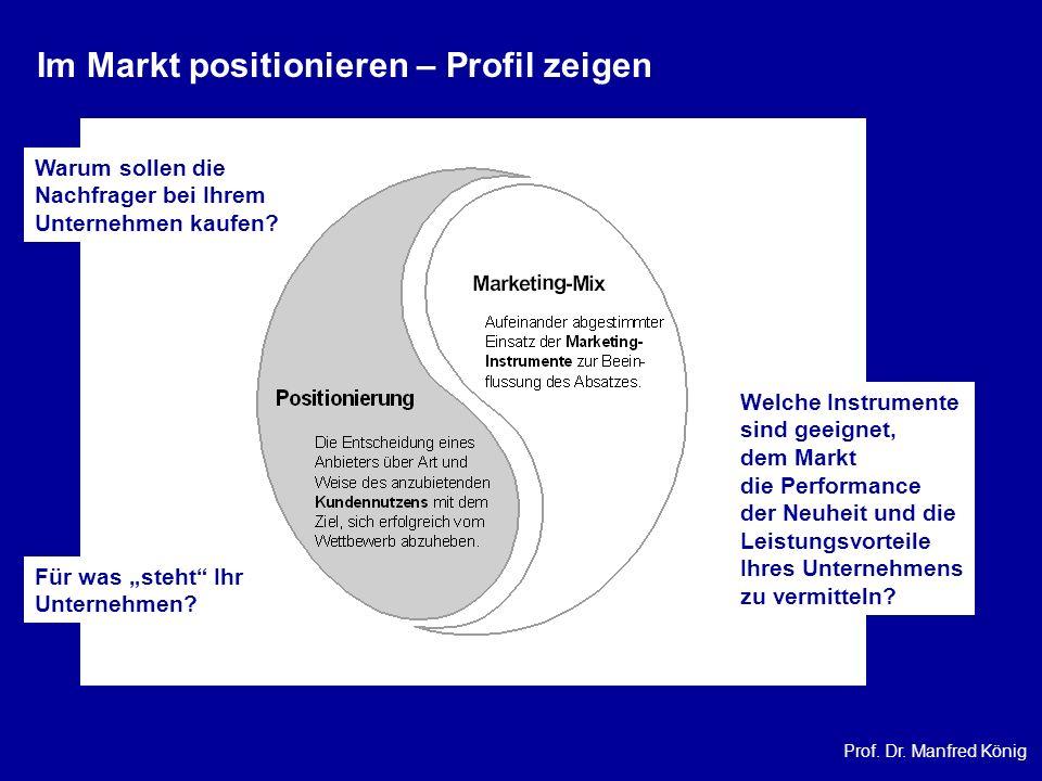 Im Markt positionieren – Profil zeigen