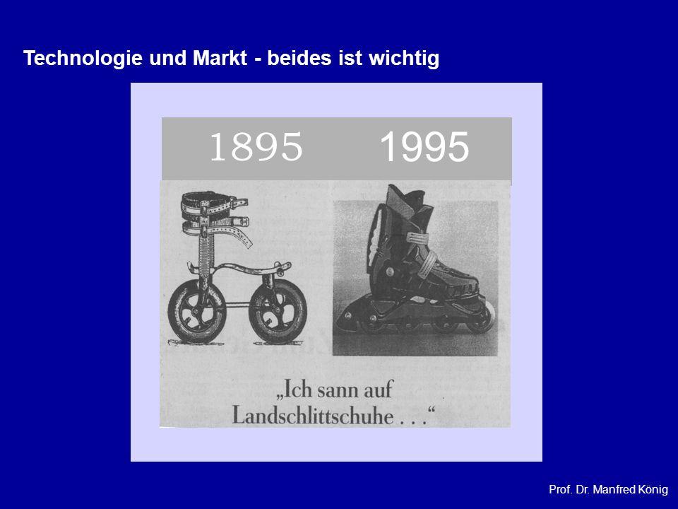 Technologie und Markt - beides ist wichtig