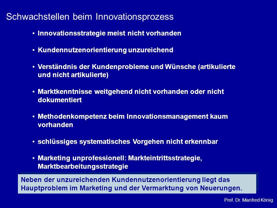 Schwachstellen beim Innovationsprozess