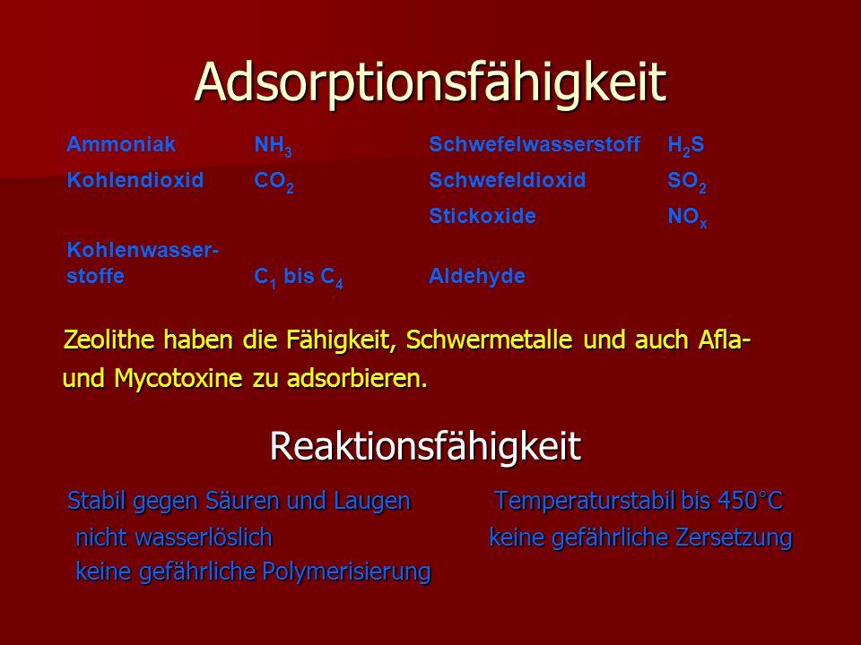 Adsorptionsfähigkeit