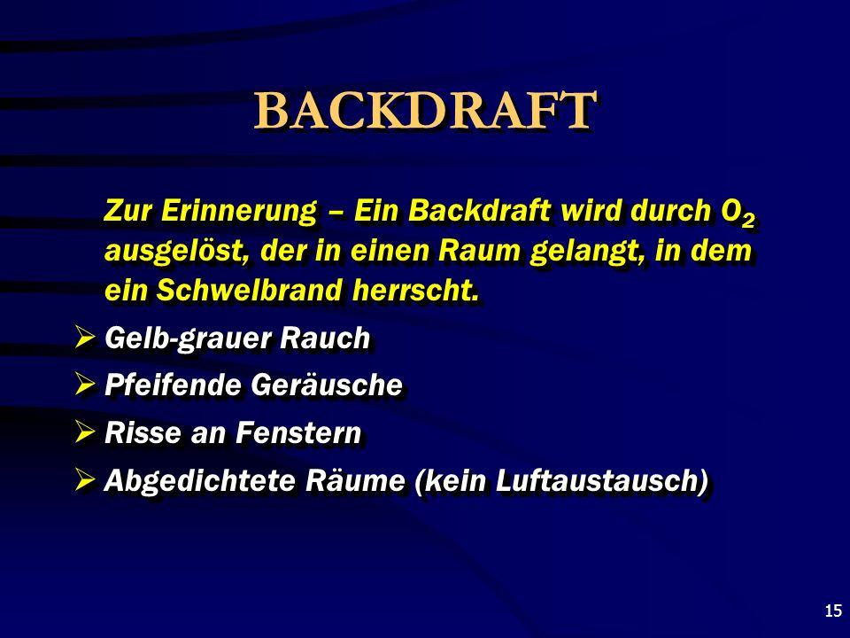 BACKDRAFTZur Erinnerung – Ein Backdraft wird durch O2 ausgelöst, der in einen Raum gelangt, in dem ein Schwelbrand herrscht.