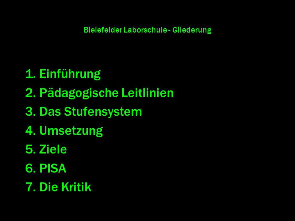 Bielefelder Laborschule - Gliederung