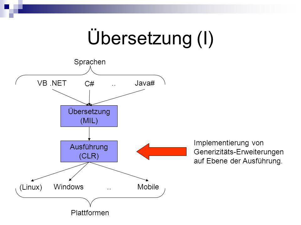 Übersetzung (I) Sprachen VB .NET C# .. Java# Übersetzung (MIL)