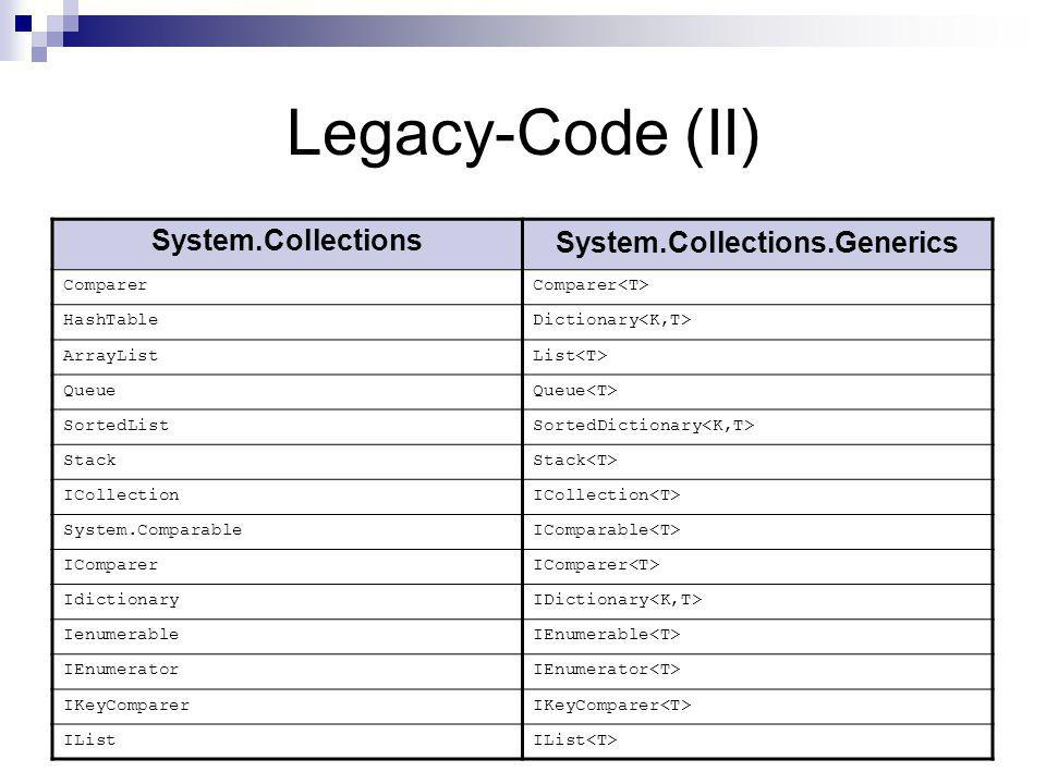 System.Collections.Generics