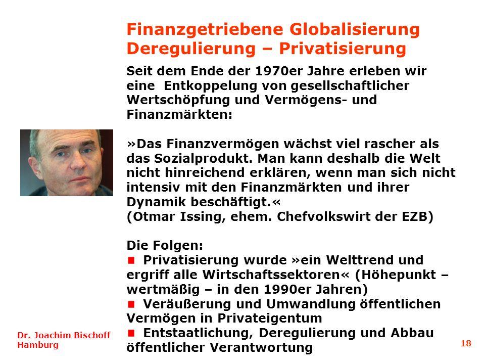 Finanzgetriebene Globalisierung Deregulierung – Privatisierung