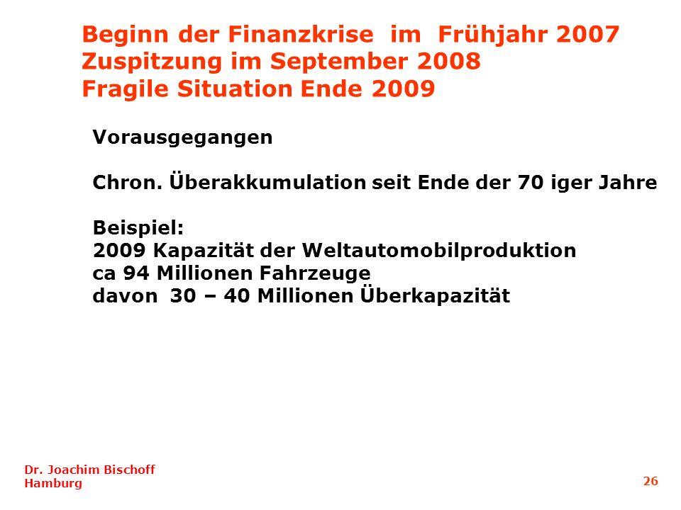 Beginn der Finanzkrise im Frühjahr 2007 Zuspitzung im September 2008