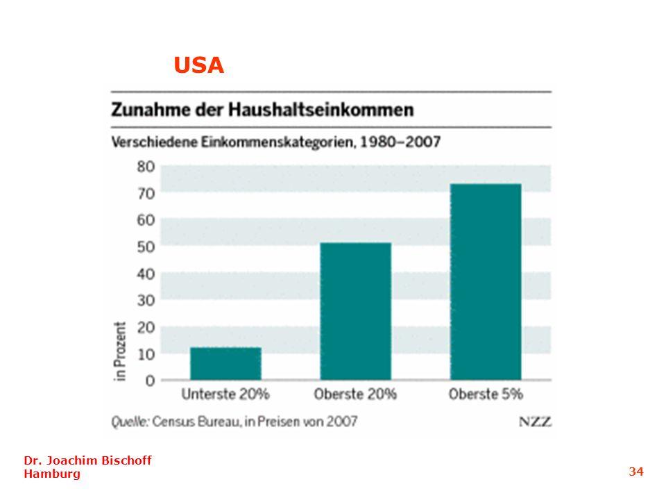USA Dr. Joachim Bischoff Hamburg 34