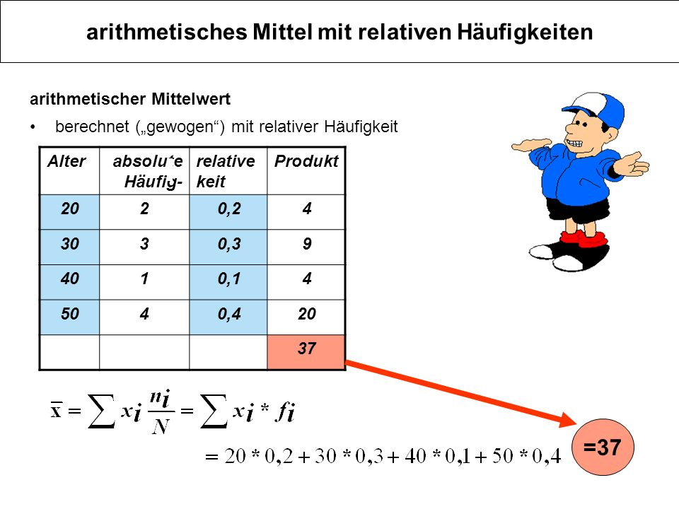 arithmetisches Mittel mit relativen Häufigkeiten