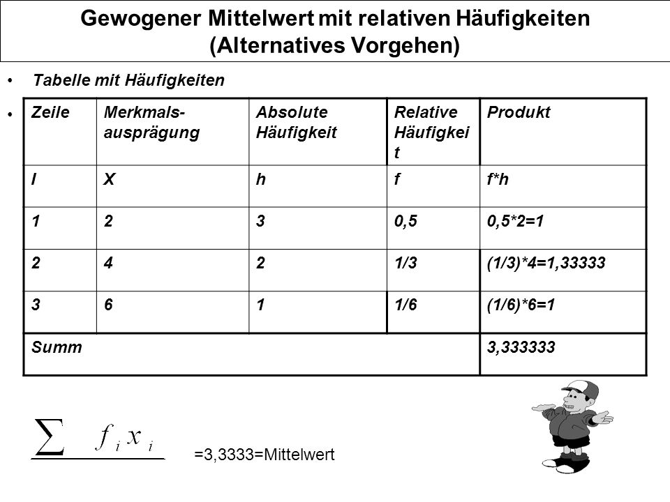 Gewogener Mittelwert mit relativen Häufigkeiten (Alternatives Vorgehen)