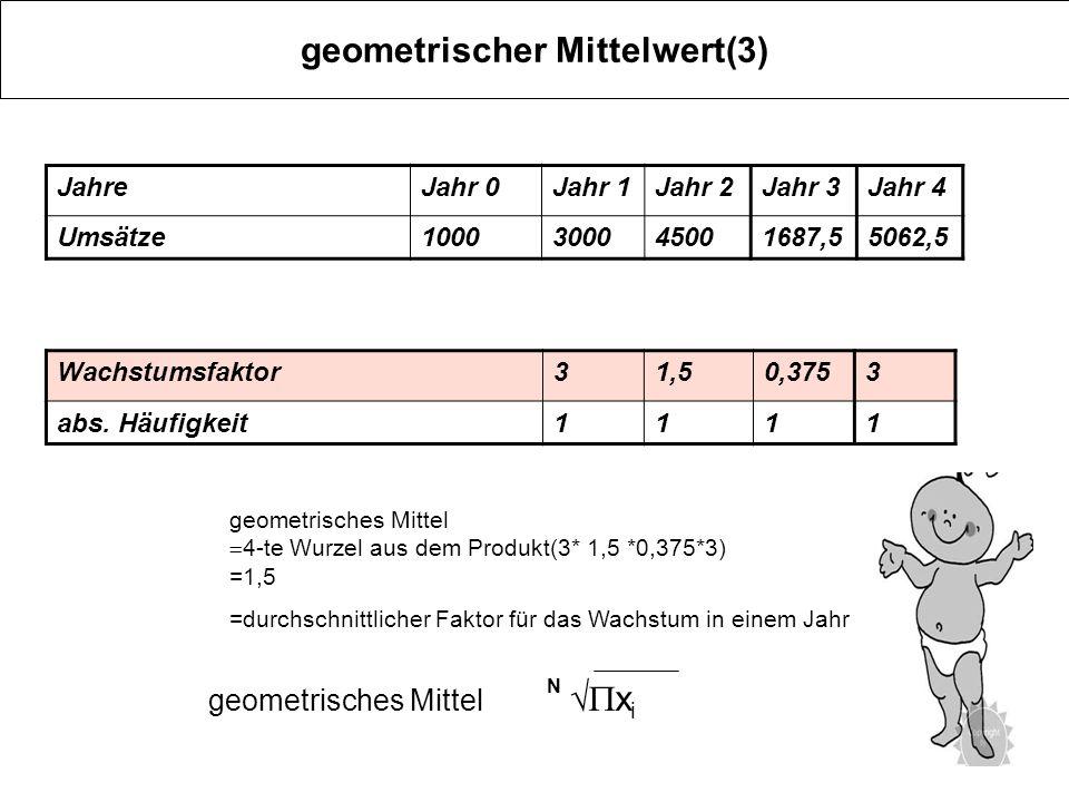 geometrischer Mittelwert(3)
