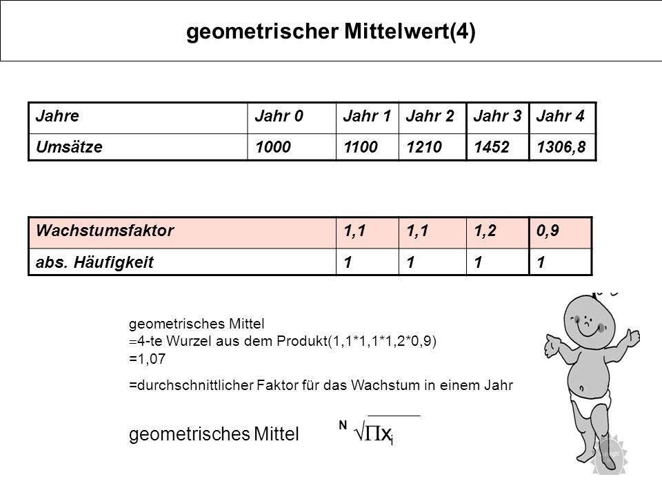 geometrischer Mittelwert(4)