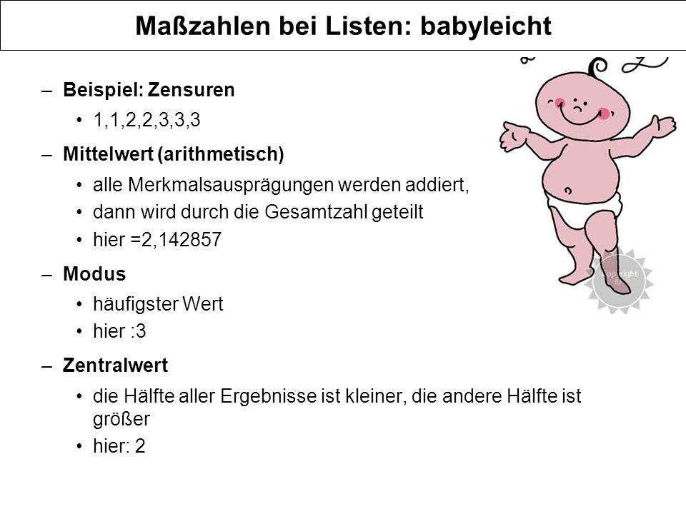 Maßzahlen bei Listen: babyleicht
