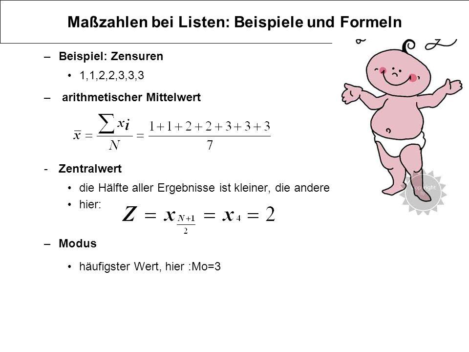 Maßzahlen bei Listen: Beispiele und Formeln