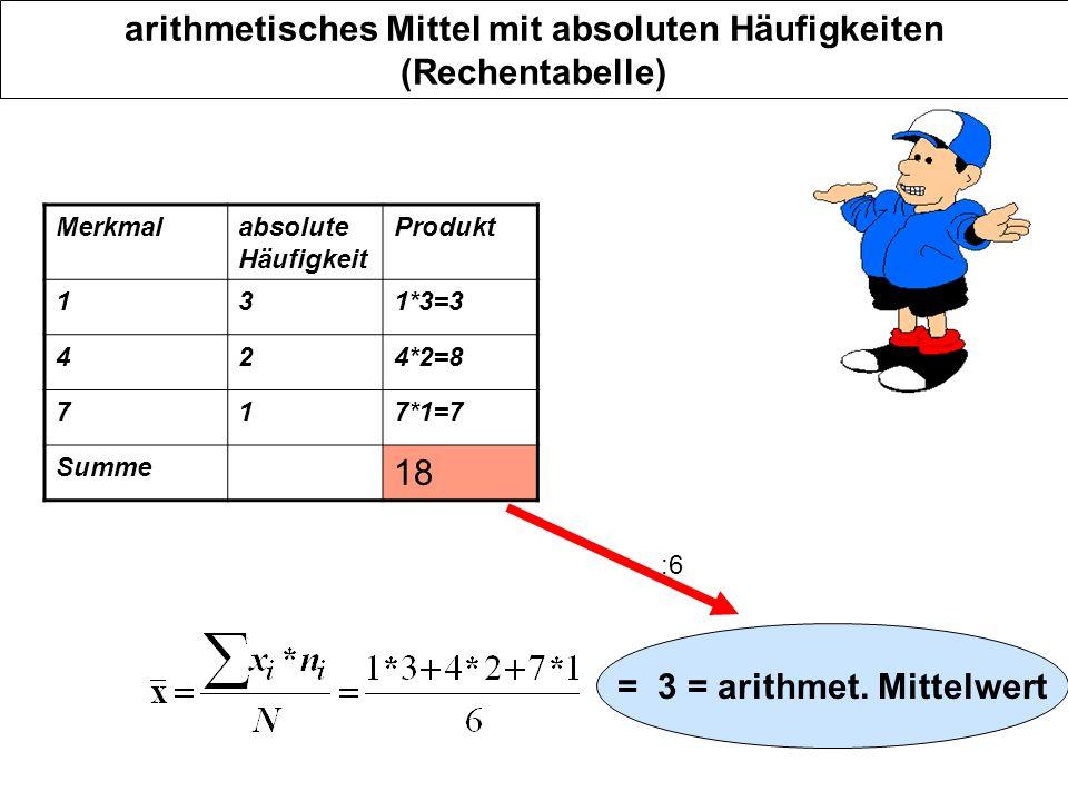arithmetisches Mittel mit absoluten Häufigkeiten (Rechentabelle)