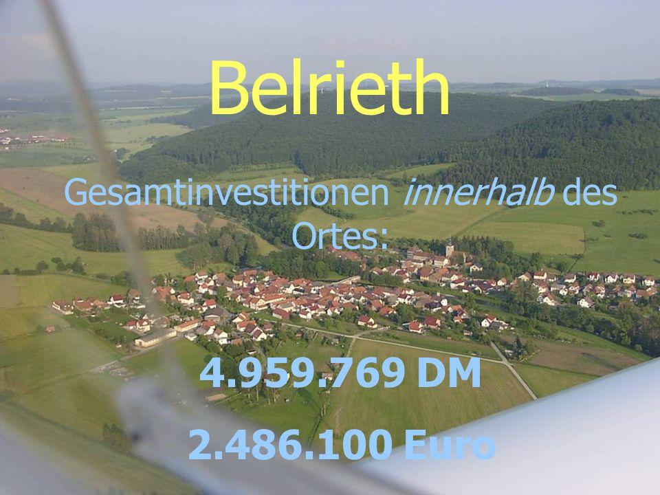 Gesamtinvestitionen innerhalb des Ortes: