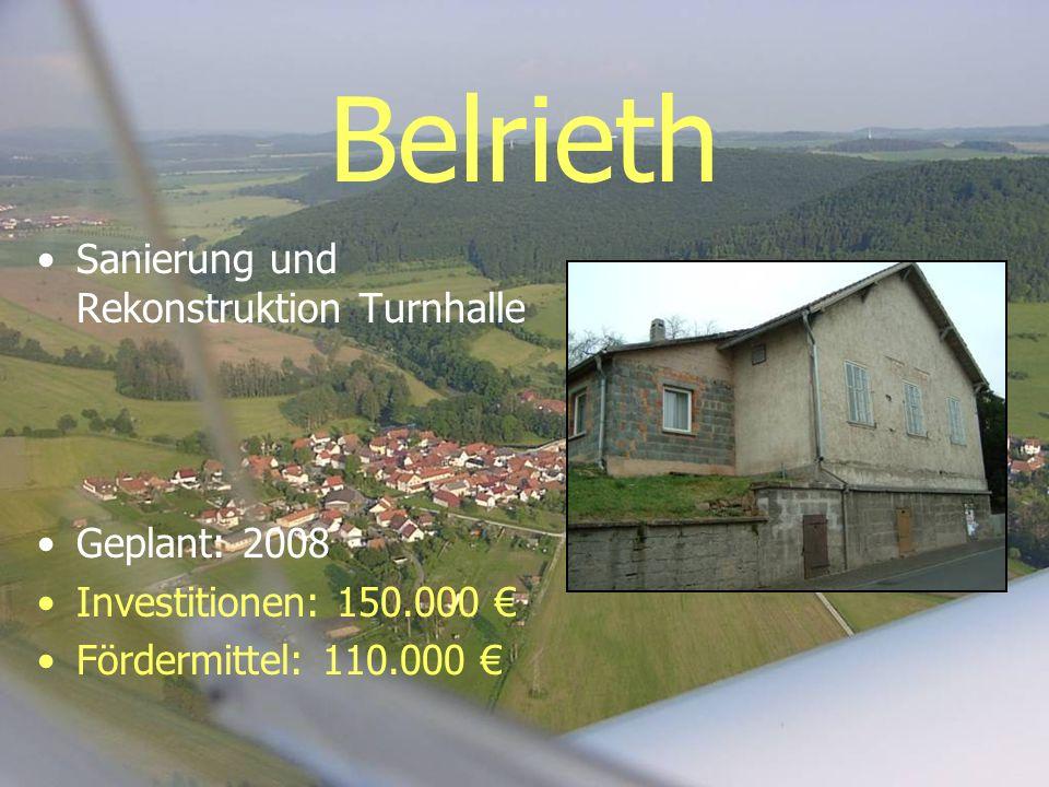 Belrieth Sanierung und Rekonstruktion Turnhalle Geplant: 2008