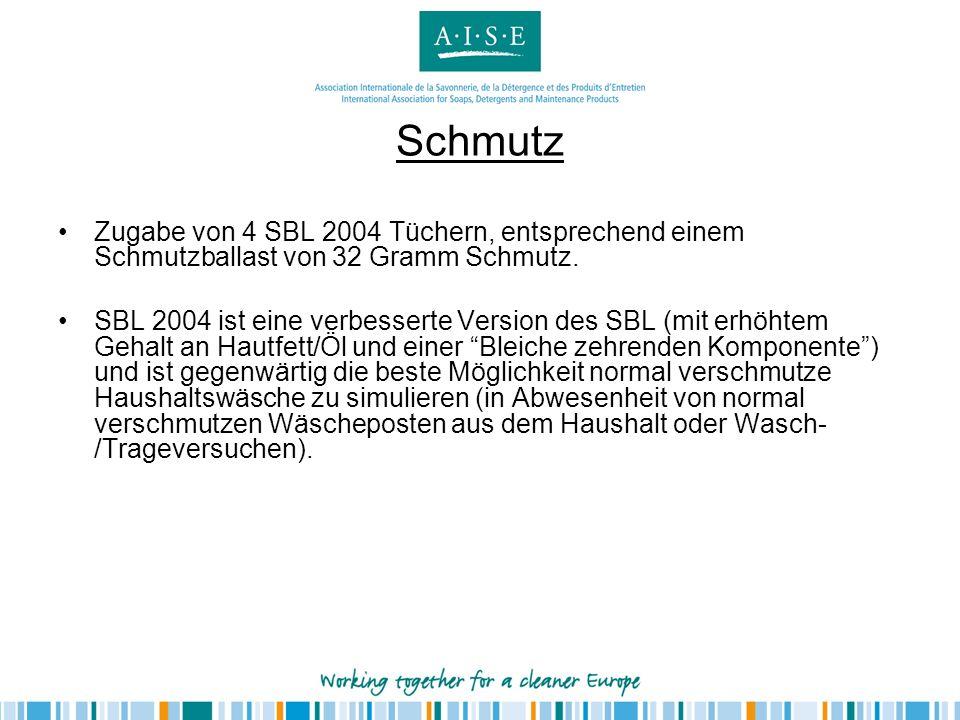 Schmutz Zugabe von 4 SBL 2004 Tüchern, entsprechend einem Schmutzballast von 32 Gramm Schmutz.