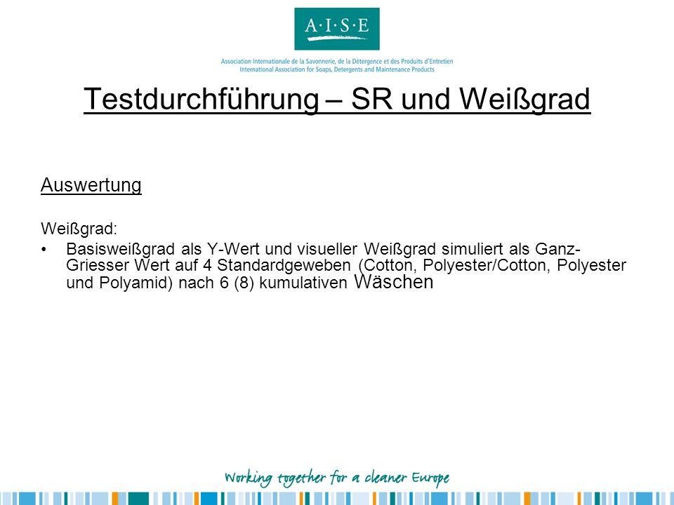 Testdurchführung – SR und Weißgrad