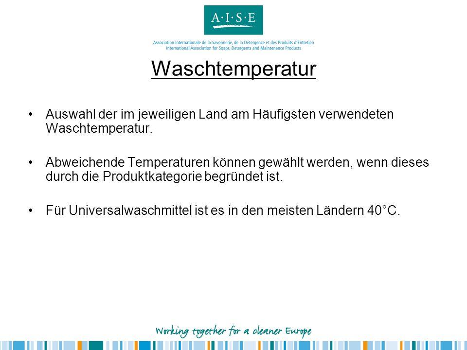 Waschtemperatur Auswahl der im jeweiligen Land am Häufigsten verwendeten Waschtemperatur.