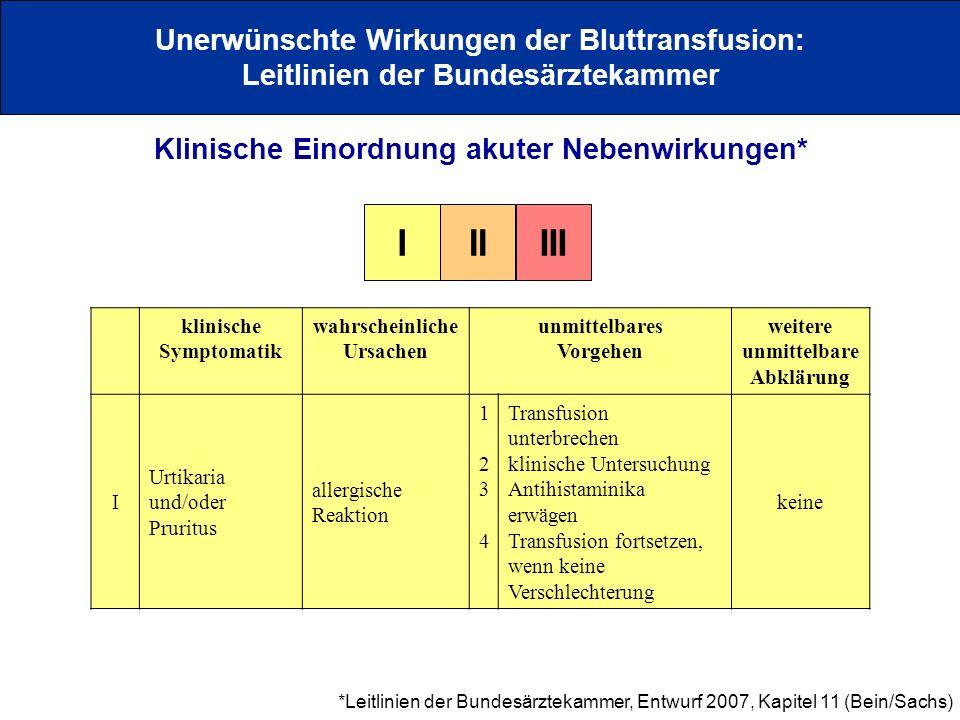 I II III Unerwünschte Wirkungen der Bluttransfusion: