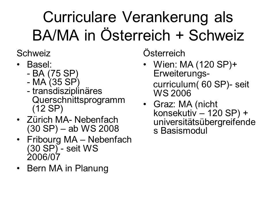 Curriculare Verankerung als BA/MA in Österreich + Schweiz