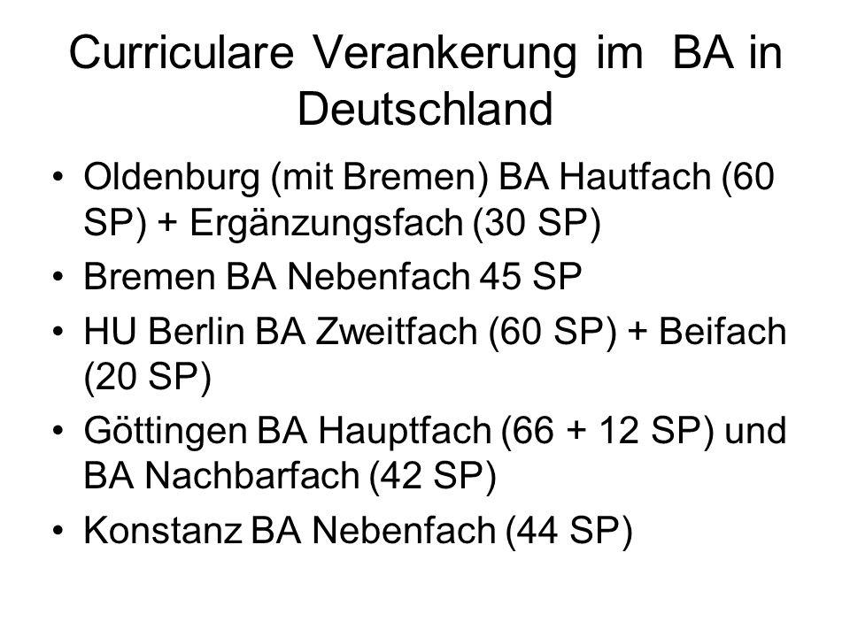 Curriculare Verankerung im BA in Deutschland