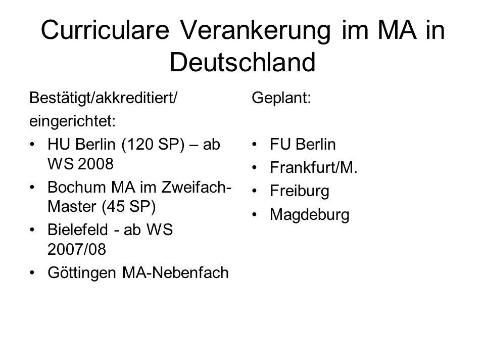 Curriculare Verankerung im MA in Deutschland
