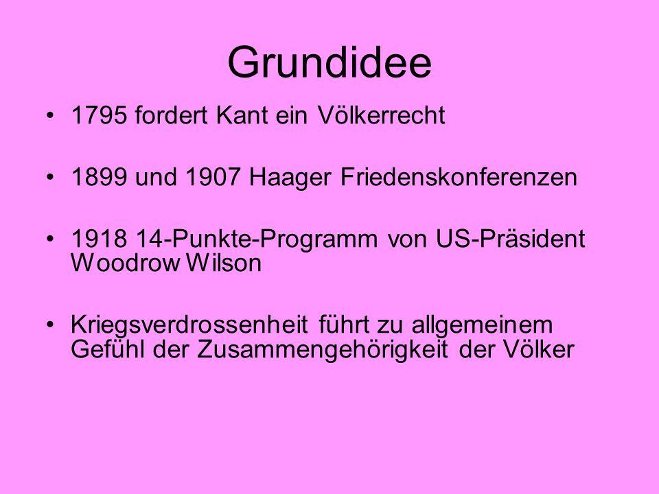 Grundidee 1795 fordert Kant ein Völkerrecht