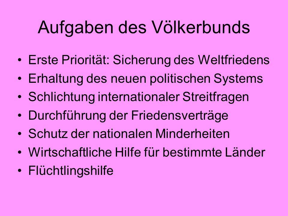 Aufgaben des Völkerbunds