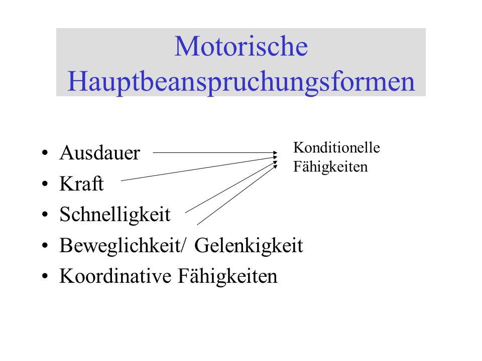 Motorische Hauptbeanspruchungsformen