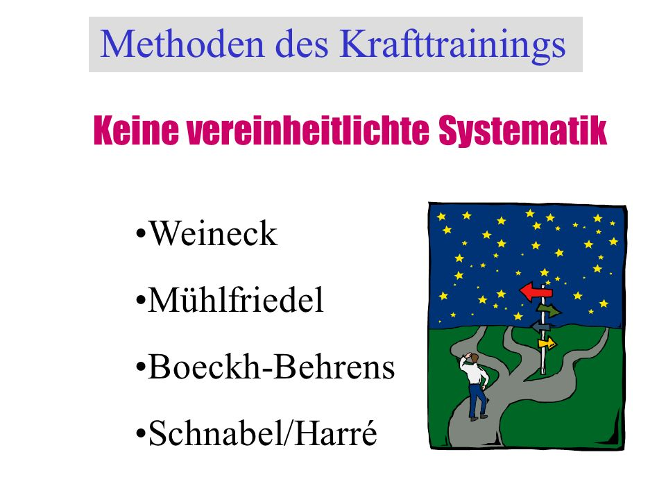 Methoden des Krafttrainings