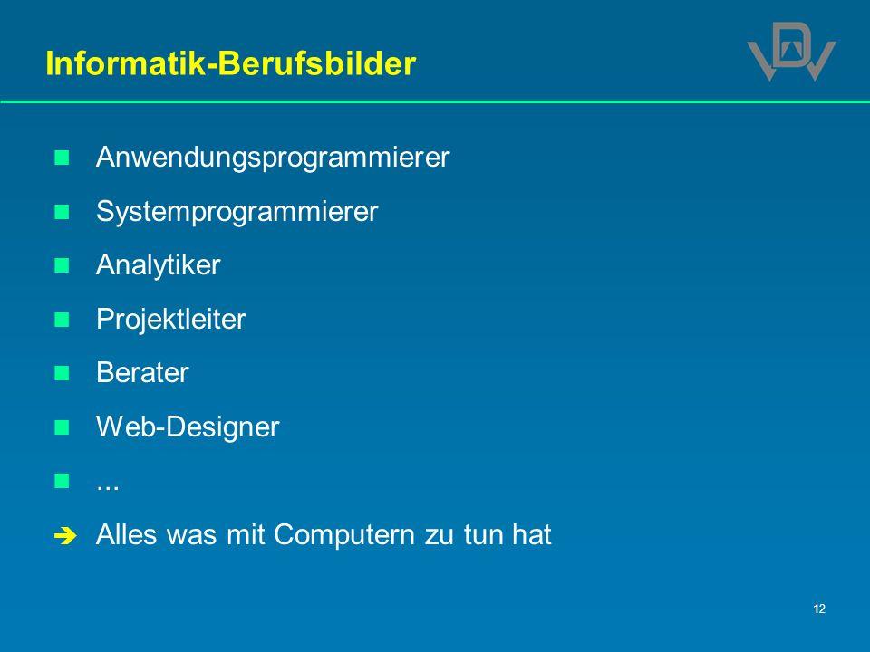 Informatik-Berufsbilder