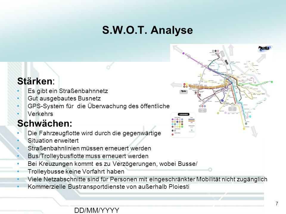 S.W.O.T. Analyse Stärken: Schwächen: DD/MM/YYYY