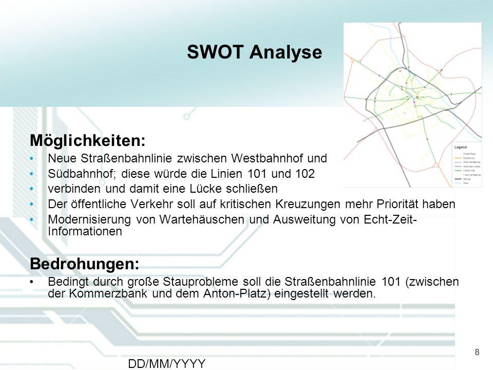 SWOT Analyse Möglichkeiten: Bedrohungen: