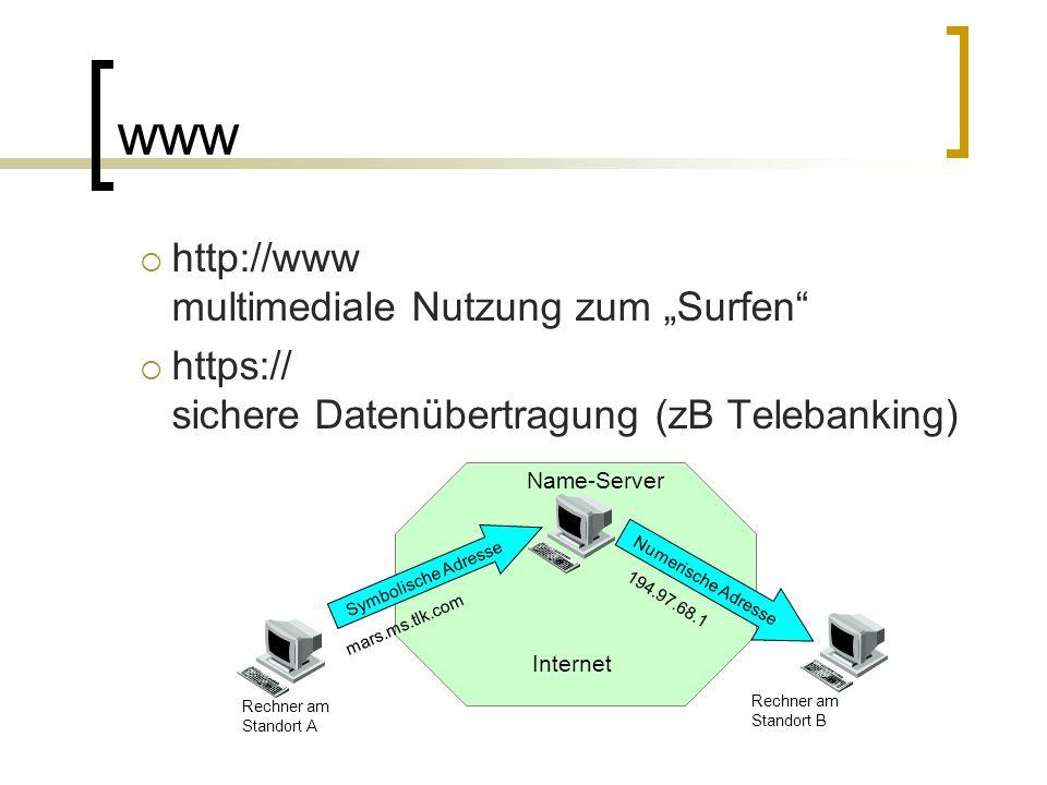 """www http://www multimediale Nutzung zum """"Surfen"""