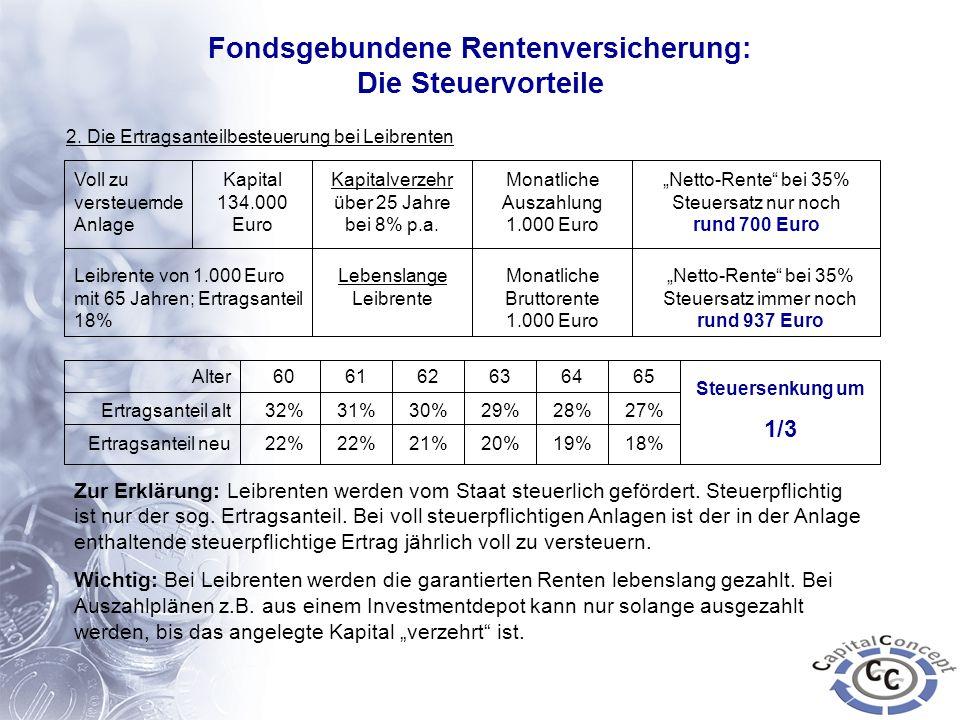Fondsgebundene Rentenversicherung: Die Steuervorteile
