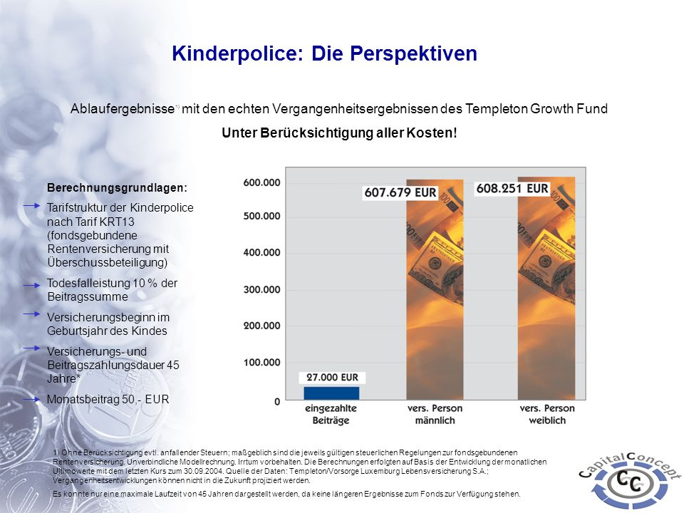 Kinderpolice: Die Perspektiven Unter Berücksichtigung aller Kosten!