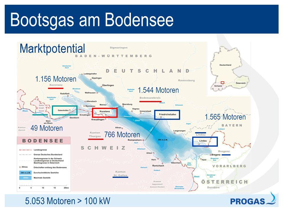 Bootsgas am Bodensee Marktpotential 5.053 Motoren > 100 kW