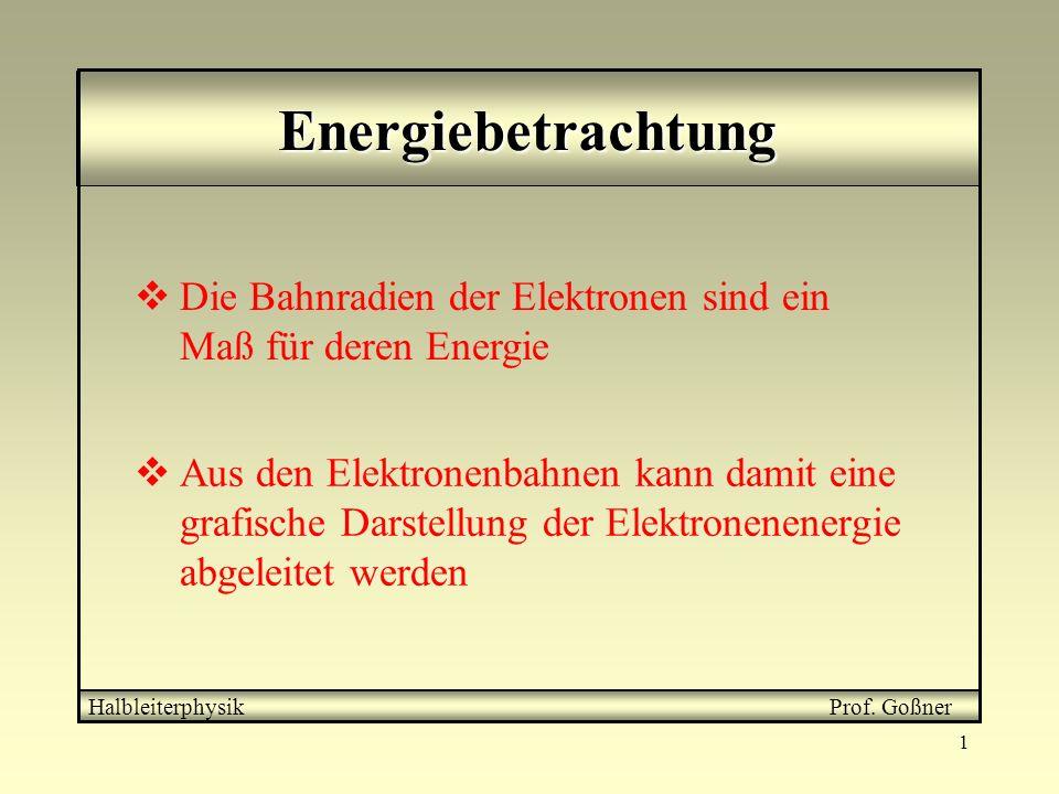 Energiebetrachtung Die Bahnradien der Elektronen sind ein Maß für deren Energie.