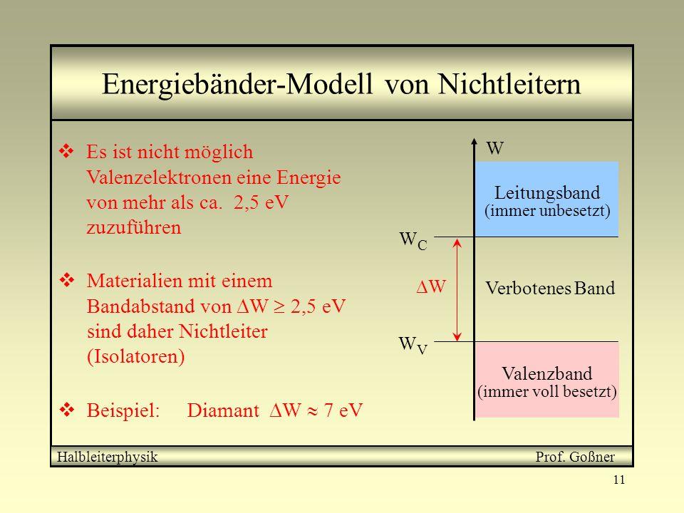 Energiebänder-Modell von Nichtleitern
