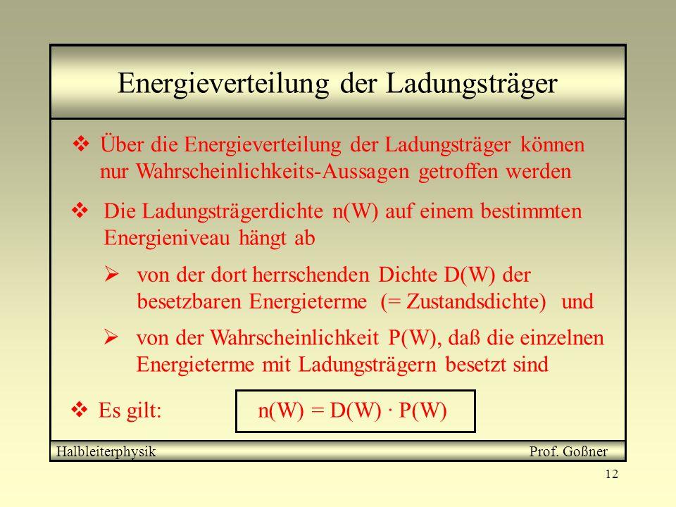 Energieverteilung der Ladungsträger