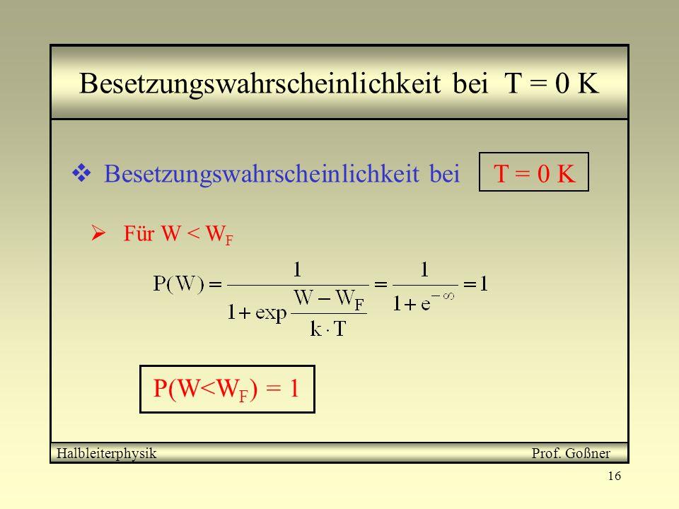 Besetzungswahrscheinlichkeit bei T = 0 K
