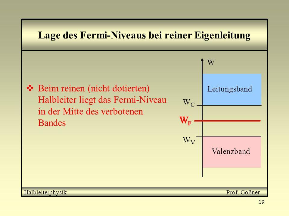Lage des Fermi-Niveaus bei reiner Eigenleitung