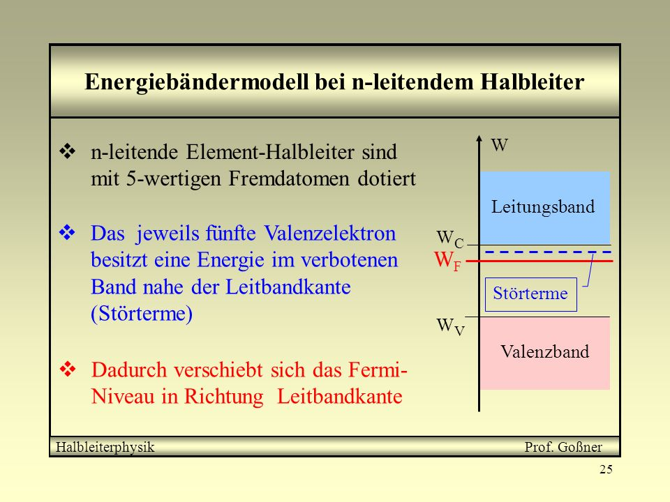 Energiebändermodell bei n-leitendem Halbleiter