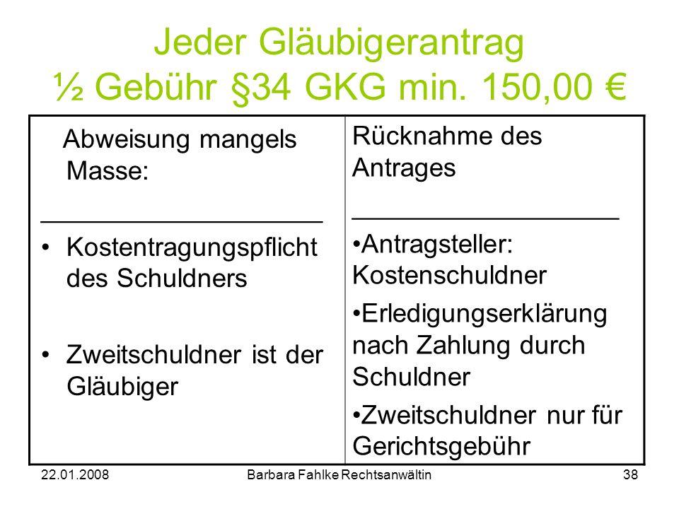Jeder Gläubigerantrag ½ Gebühr §34 GKG min. 150,00 €