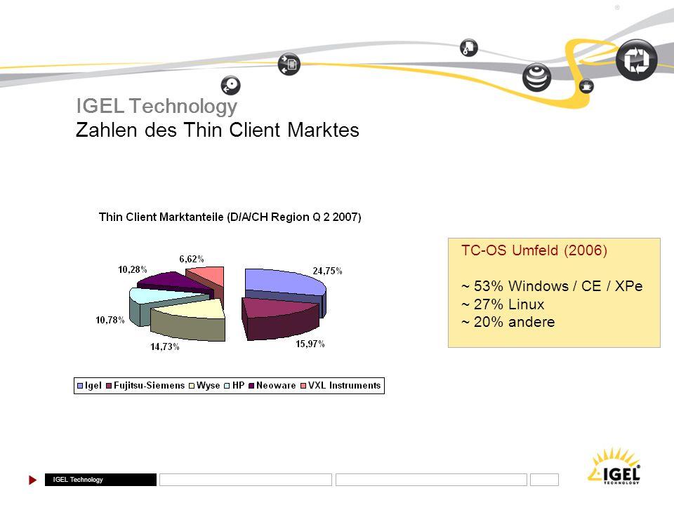 Zahlen des Thin Client Marktes