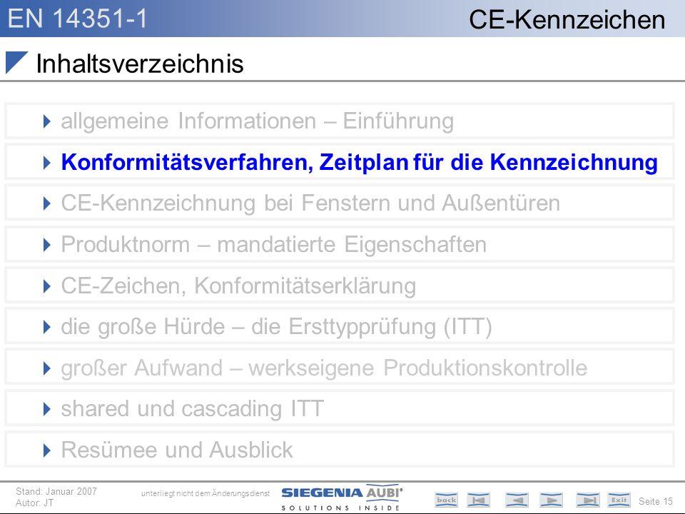 Inhaltsverzeichnis allgemeine Informationen – Einführung